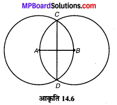 MP Board Class 6th Maths Solutions Chapter 14 प्रायोगिक ज्यामिती Ex 14.1 image 6