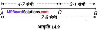 MP Board Class 6th Maths Solutions Chapter 14 प्रायोगिक ज्यामिती Ex 14.2 image 3