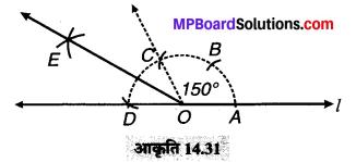 MP Board Class 6th Maths Solutions Chapter 14 प्रायोगिक ज्यामिती Ex 14.5 image 12