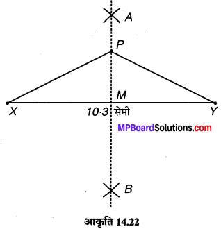 MP Board Class 6th Maths Solutions Chapter 14 प्रायोगिक ज्यामिती Ex 14.5 image 3