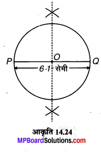 MP Board Class 6th Maths Solutions Chapter 14 प्रायोगिक ज्यामिती Ex 14.5 image 5