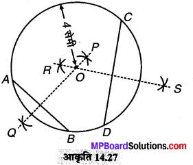 MP Board Class 6th Maths Solutions Chapter 14 प्रायोगिक ज्यामिती Ex 14.5 image 8