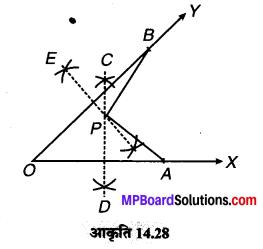MP Board Class 6th Maths Solutions Chapter 14 प्रायोगिक ज्यामिती Ex 14.5 image 9