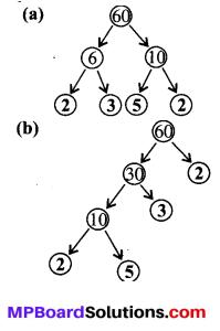 MP Board Class 6th Maths Solutions Chapter 3 संख्याओं के साथ खेलना Ex 3.5 image 1