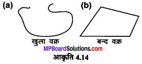 MP Board Class 6th Maths Solutions Chapter 4 आधारभूत ज्यामितीय अवधारणाएँ Ex 4.2 image 1