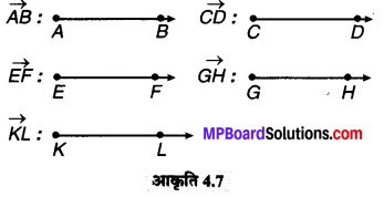 MP Board Class 6th Maths Solutions Chapter 4 आधारभूत ज्यामितीय अवधारणाएँ Intext Questions image 8