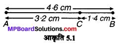 MP Board Class 6th Maths Solutions Chapter 5 प्रारंभिक आकारों को समझना Ex 5.1 image 1