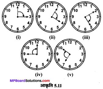 MP Board Class 6th Maths Solutions Chapter 5 प्रारंभिक आकारों को समझना Ex 5.1 image 11