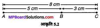 MP Board Class 6th Maths Solutions Chapter 5 प्रारंभिक आकारों को समझना Ex 5.1 image 2