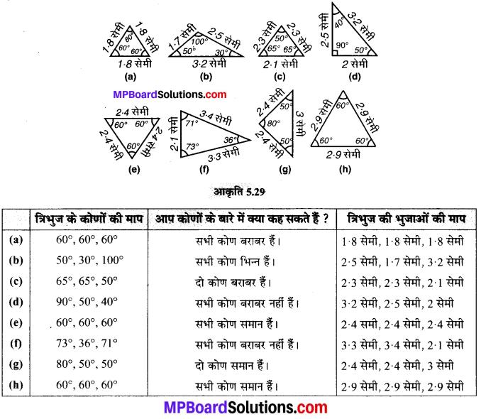 MP Board Class 6th Maths Solutions Chapter 5 प्रारंभिक आकारों को समझना Ex 5.5 image 2