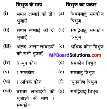 MP Board Class 6th Maths Solutions Chapter 5 प्रारंभिक आकारों को समझना Ex 5.6 image 1