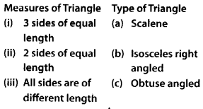 MP Board Class 6th Maths Solutions Chapter 5 Understanding Elementary Shapes Ex 5.6 1