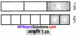 MP Board Class 6th Maths Solutions Chapter 7 भिन्न Ex 7.2 image 10