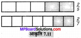 MP Board Class 6th Maths Solutions Chapter 7 भिन्न Ex 7.2 image 11