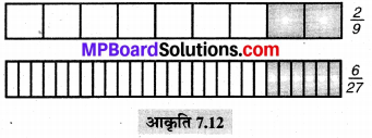 MP Board Class 6th Maths Solutions Chapter 7 भिन्न Ex 7.2 image 12