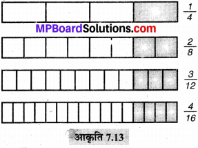 MP Board Class 6th Maths Solutions Chapter 7 भिन्न Ex 7.2 image 13
