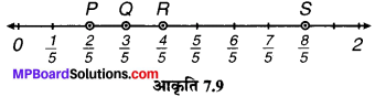 MP Board Class 6th Maths Solutions Chapter 7 भिन्न Ex 7.2 image 4