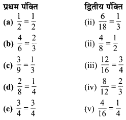 MP Board Class 6th Maths Solutions Chapter 7 भिन्न Ex 7.3 image 1