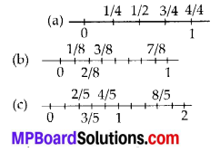 MP Board Class 6th Maths Solutions Chapter 7 Fractions Ex 7.2 2