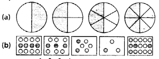 MP Board Class 6th Maths Solutions Chapter 7 Fractions Ex 7.3 1