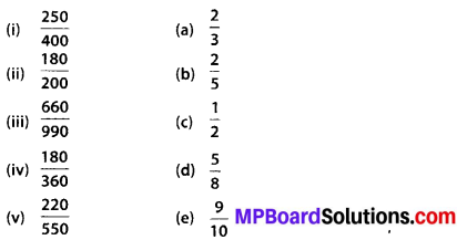 MP Board Class 6th Maths Solutions Chapter 7 Fractions Ex 7.3 12