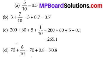 MP Board Class 6th Maths Solutions Chapter 8 Decimals Ex 8.1 5