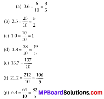 MP Board Class 6th Maths Solutions Chapter 8 Decimals Ex 8.1 7