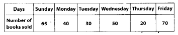 MP Board Class 6th Maths Solutions Chapter 9 Data Handling Ex 9.4 3