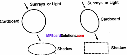 MP Board Class 6th Science Solutions Chapter 11 Light, Shadows and Reflections 3