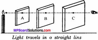 MP Board Class 6th Science Solutions Chapter 11 Light, Shadows and Reflections 5