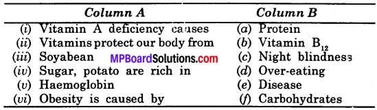 MP Board Class 6th Science Solutions Chapter 2 Components of Food img 8