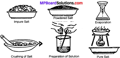 MP Board Class 6th Science Solutions Chapter 5 Separation of Substances img 14
