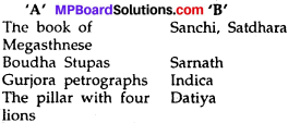 MP Board Class 6th Social Science Solutions Chapter 12 The Mauryan Empire img 2