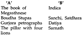 MP Board Class 6th Social Science Solutions Chapter 12 The Mauryan Empire img 3