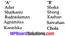 MP Board Class 6th Social Science Solutions Chapter 18 The Periods of Shungas Satvahanas and Kushanas 1