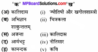 MP Board Class 6th Social Science Solutions Chapter 19 गुप्तकाल एवं उत्तर गुप्तकाल img 1