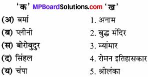 MP Board Class 6th Social Science Solutions Chapter 20 एशियाई देशों के साथ भारत के सम्बन्ध img 1