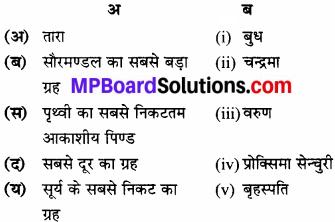 MP Board Class 6th Social Science Solutions Chapter 5 सौरमण्डल में हमारी पृथ्वी img 3
