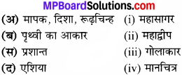 MP Board Class 6th Social Science Solutions Chapter 6 ग्लोब और मानचित्र img 3