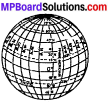 MP Board Class 6th Social Science Solutions Chapter 7 Latitudes and Longitudes 1