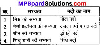MP Board Class 6th Social Science Solutions Chapter 9 हड़प्पा सभ्यता