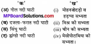 MP Board Class 6th Social Science Solutions Chapter 9 हड़प्पा सभ्यता img 2
