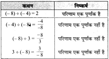 MP Board Class 7th Maths Solutions Chapter 1 पूर्णांक Ex 1.3