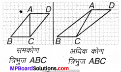 MP Board Class 7th Maths Solutions Chapter 11 परिमाप और क्षेत्रफल Ex 11.1 image 11