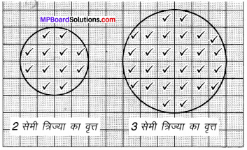 MP Board Class 7th Maths Solutions Chapter 11 परिमाप और क्षेत्रफल Ex 11.2 image 11