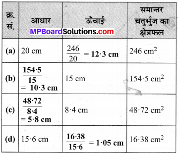 MP Board Class 7th Maths Solutions Chapter 11 परिमाप और क्षेत्रफल Ex 11.2 image 3