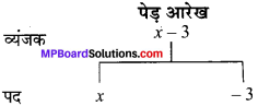 MP Board Class 7th Maths Solutions Chapter 12 बीजीय व्यंजक Ex 12.1 image 1