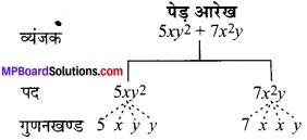 MP Board Class 7th Maths Solutions Chapter 12 बीजीय व्यंजक Ex 12.1 image 4