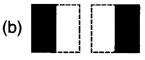 MP Board Class 7th Maths Solutions Chapter 2 भिन्न एवं दशमलव Ex 2.2 1b