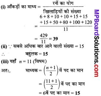 MP Board Class 7th Maths Solutions Chapter 3 आँकड़ो का प्रबंधन Ex 3.2 1a